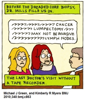 British Medical Journal, copyright 2010